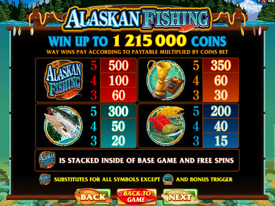 Alaskan Fishing символы
