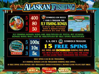 Alaskan Fishing бонус игра
