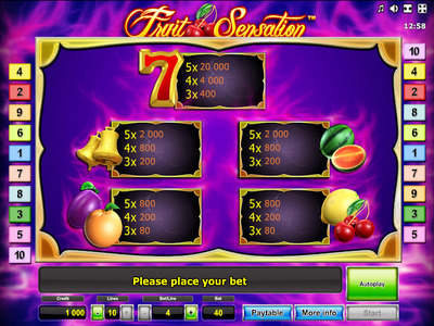 игровой автомат Fruit Sensation символы