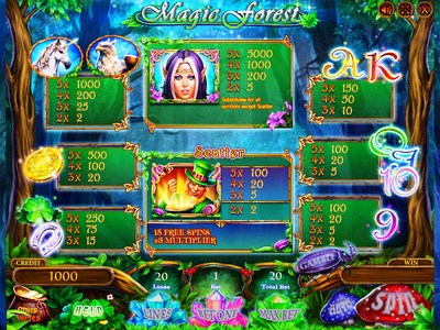 Игровой автомат Magic Forest символы